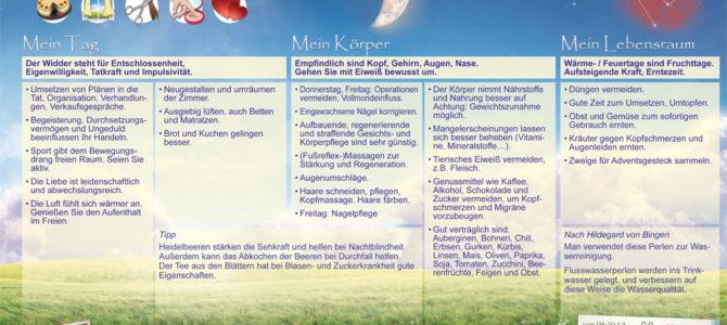 Romanus-Gesundheits-Mondkalender